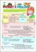 Podmět a přísudek/ + Shoda podmětu s přísudkem (karta)