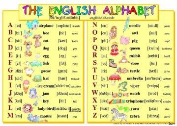 Anglická abeceda/ + Anglické číslovky (1-20) (karta)