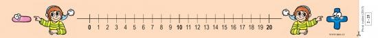 Popisovatelná číselná osa 0-20 (2-25) : 8595606700383