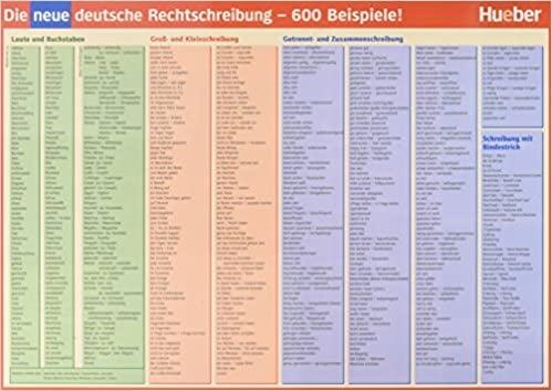 Die neue deutsche Rechschreibung Schreibunterlage : 9783192074585