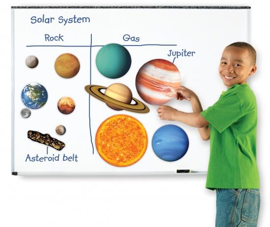 Magnetická sluneční soustava : 765023060409